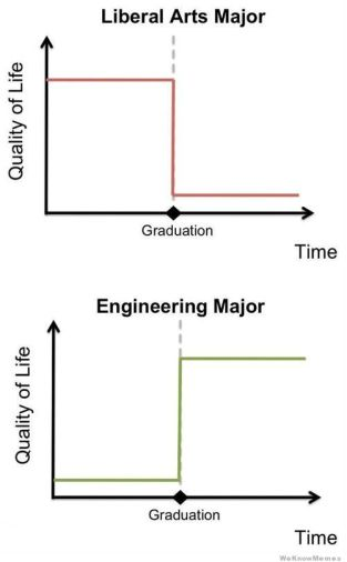 liberal-arts-major-vs-engineering-major (1).jpg